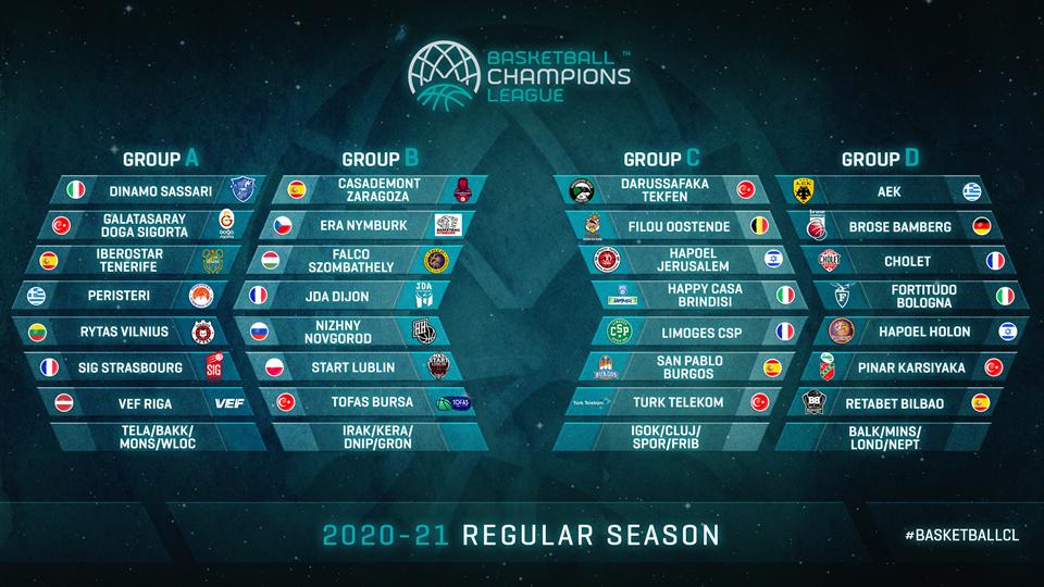 Познати се групите во ФИБА Лигата на Шампионите