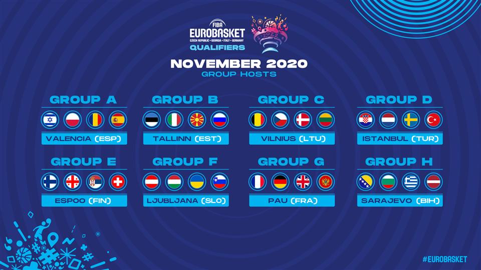 ФИБА Европа ги одреди домаќините на турнирите: Од Валенсија до Сараево