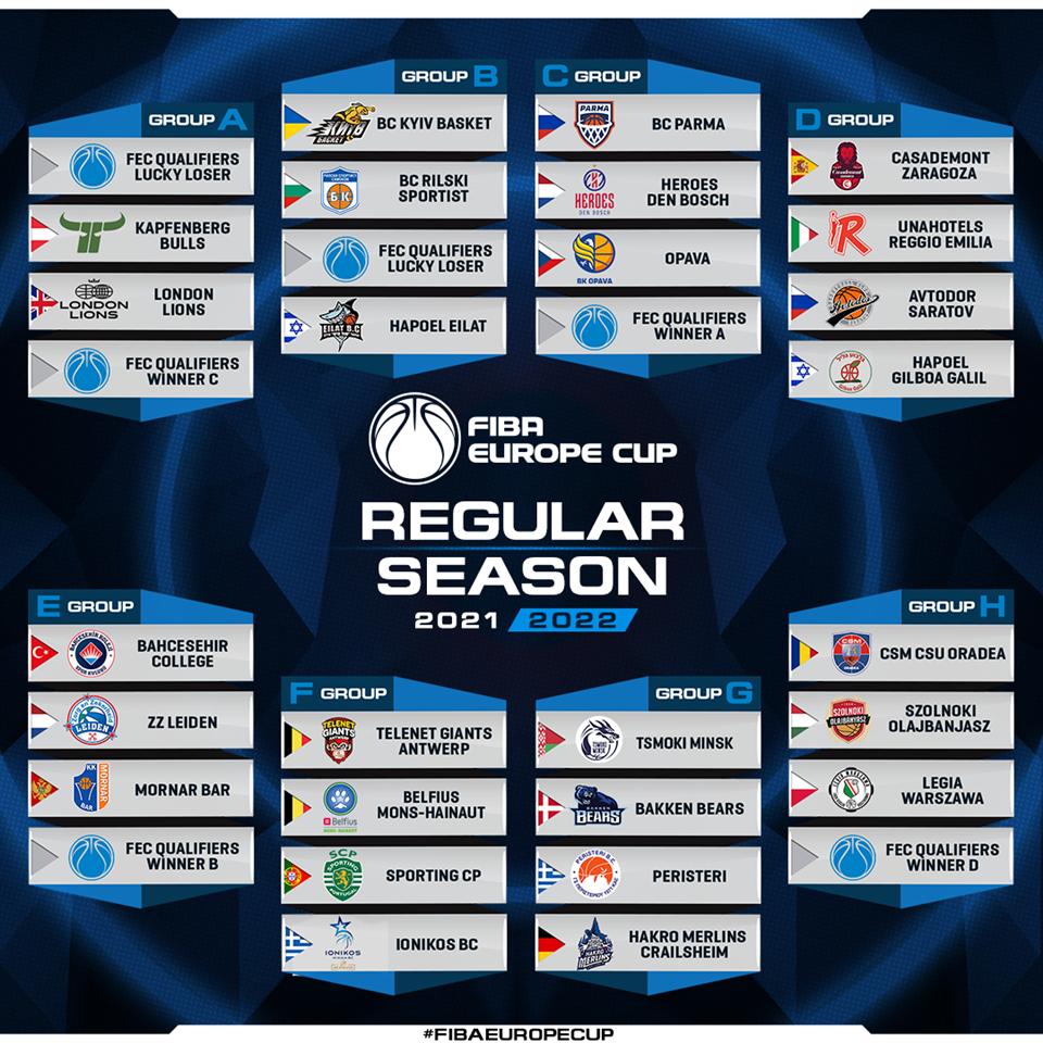 ФИБА Евро Kуп: Пополнети 12 места, остануваат уште шест
