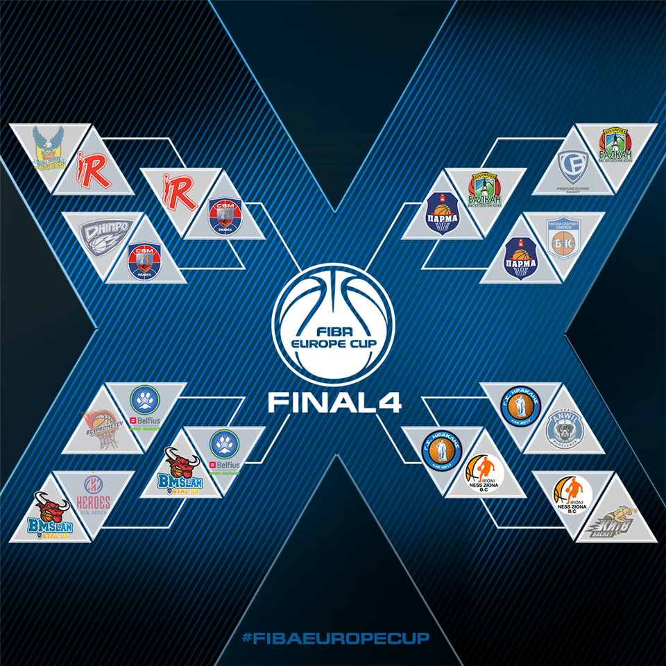 ФИБА ЕВРО КУП: Комплетирани се четвртфиналните двојки