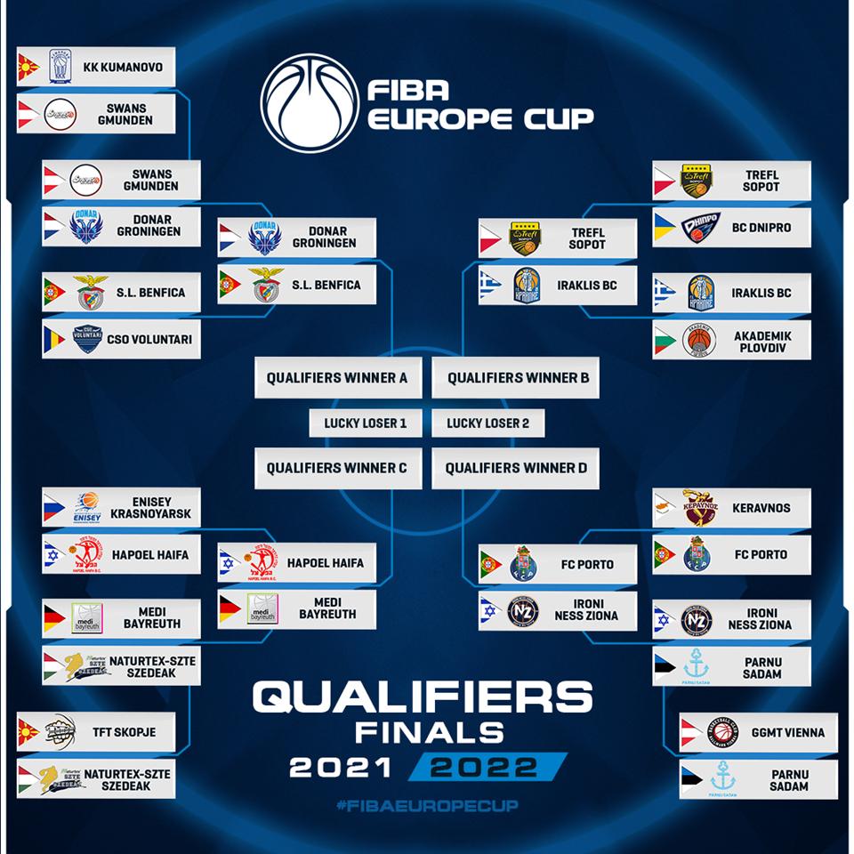 """Се чека финалната """"четворка"""" за групната фаза во ФИБА Евро Купот"""