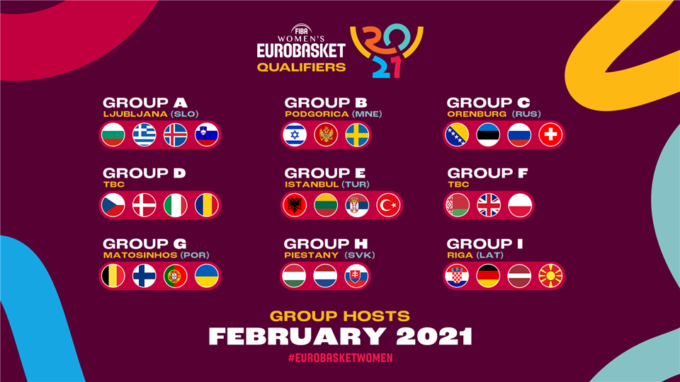 """ФИБА Европа не менува: Девојките во февруарскиот """"прозорец"""" ќе играат во Рига"""