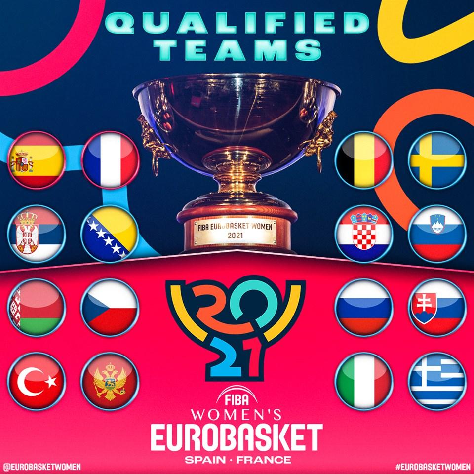Познати се сите учесници на женскиот Евробаскет 2021