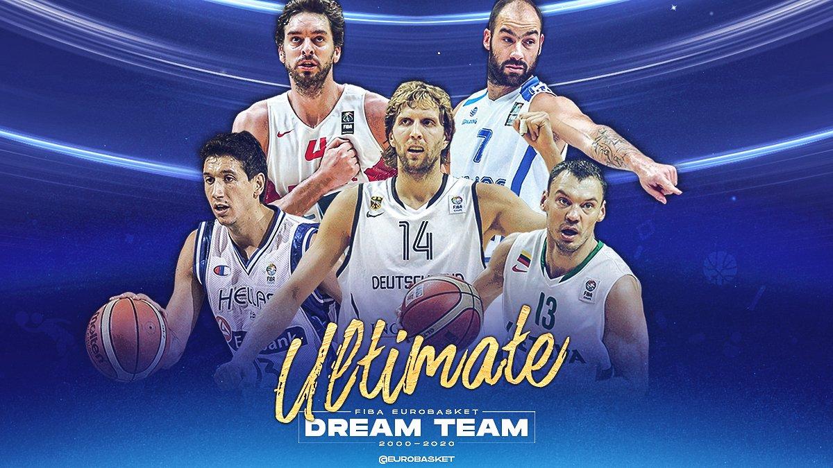 """Фановите го одбраа """"Дрим-тимот"""" на ФИБА Евробаскет во последните две децении"""