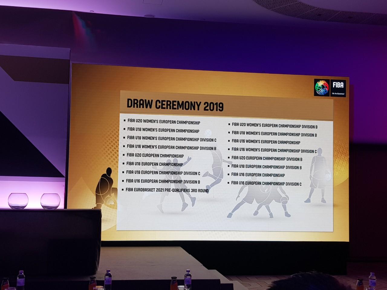 Извлечени групите за сите младински европски првенства кои ќе се одиграат во 2019 година