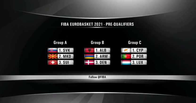 Преку Словачка и Швајцарија до квалификации за ЕП 2021